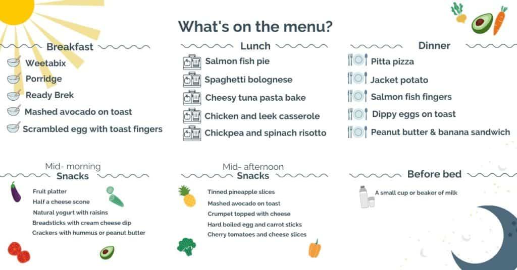 children's menu example